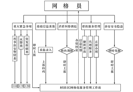 世卫组织:中国和其他国度可以有效控制新冠肺炎。人可以正常糊口 为什么不推
